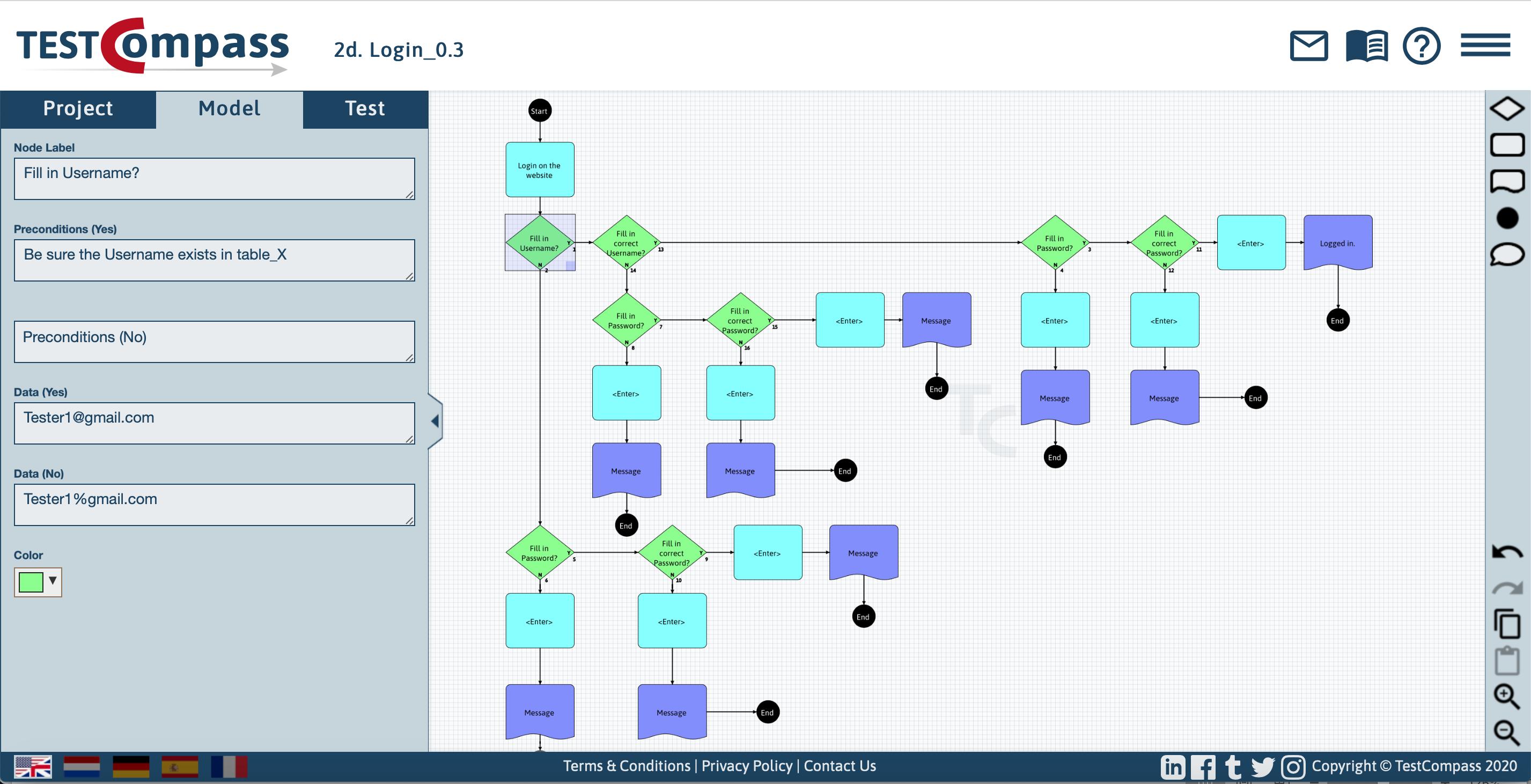 Test Model Properties TestCompass